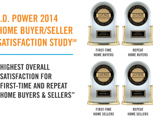 "CENTURY 21 brand ranked ""Highest Overall Satisfaction for First-Time and Repeat Home Buyers and Sellers"