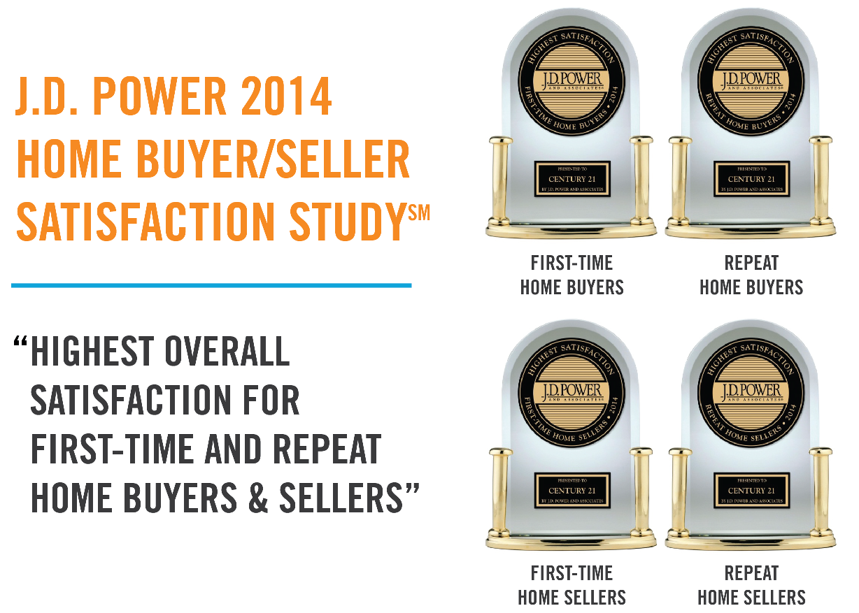Century 21 Brand Ranked Highest Overall Satisfaction For First Time And Repeat Home Ers By Realty Partners